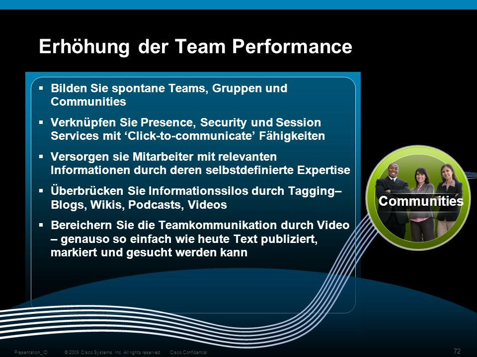 Erhöhung der Team Performance