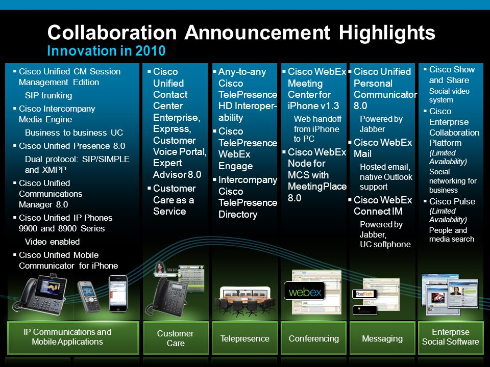 Collaboration Announcement Highlights Innovation in 2010