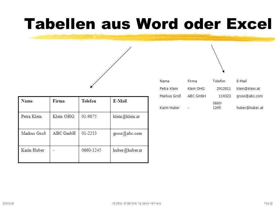 Tabellen aus Word oder Excel