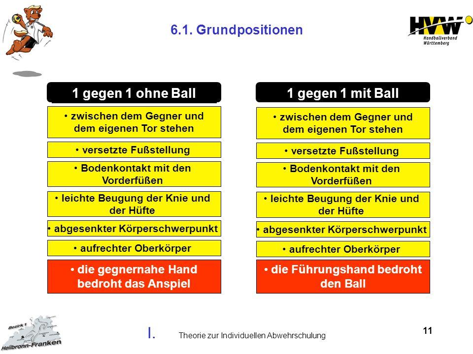 6.1. Grundpositionen 1 gegen 1 ohne Ball 1 gegen 1 mit Ball