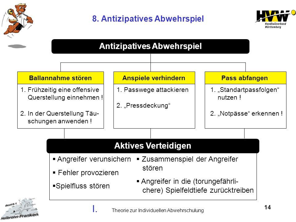 8. Antizipatives Abwehrspiel
