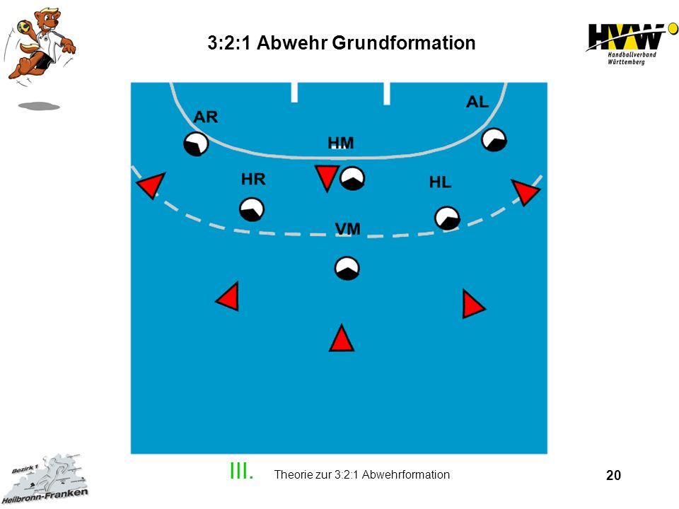 3:2:1 Abwehr Grundformation