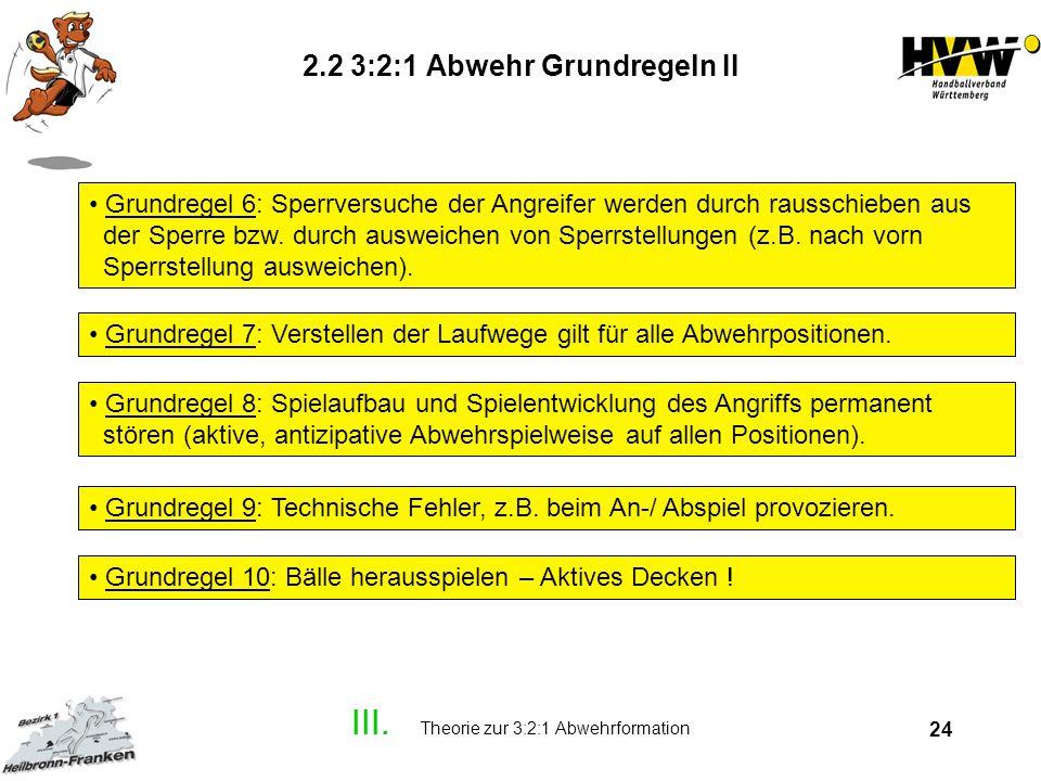 2.2 3:2:1 Abwehr Grundregeln II