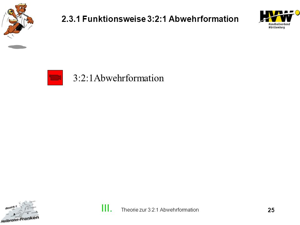 2.3.1 Funktionsweise 3:2:1 Abwehrformation