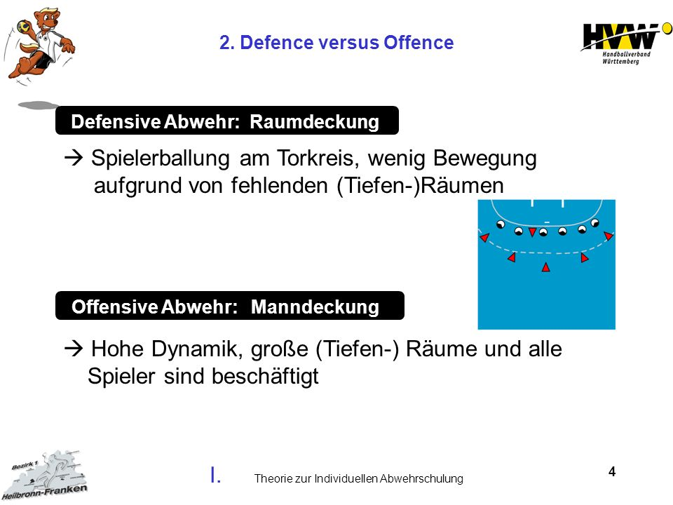 2. Defence versus Offence