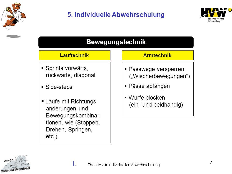 5. Individuelle Abwehrschulung