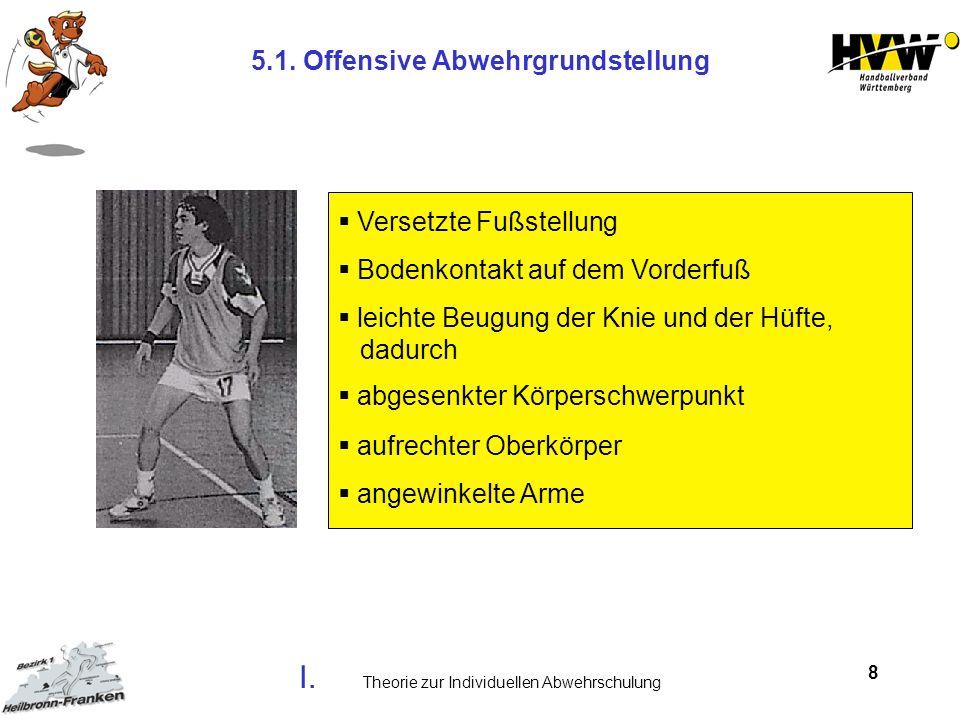 5.1. Offensive Abwehrgrundstellung