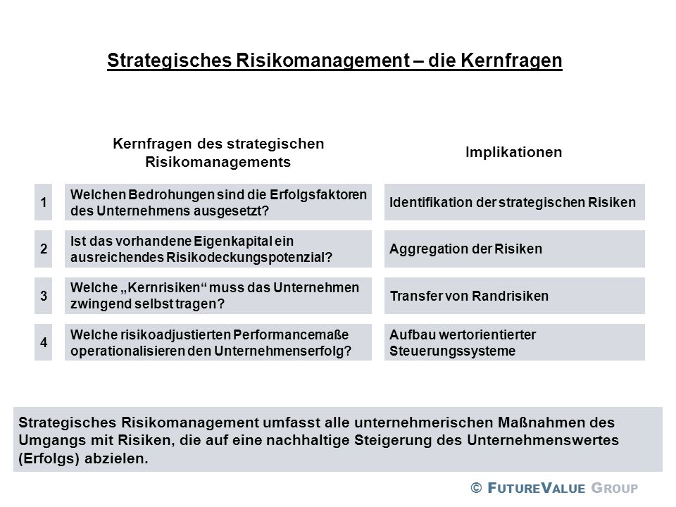 Strategisches Risikomanagement – die Kernfragen