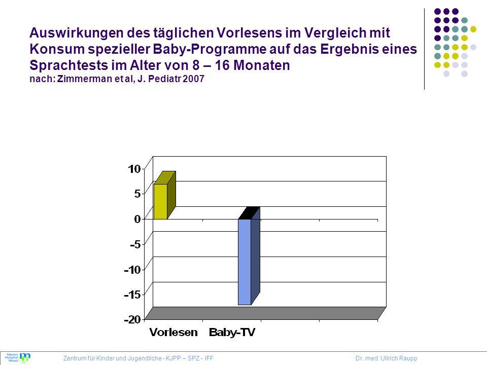 Auswirkungen des täglichen Vorlesens im Vergleich mit Konsum spezieller Baby-Programme auf das Ergebnis eines Sprachtests im Alter von 8 – 16 Monaten nach: Zimmerman et al, J. Pediatr 2007