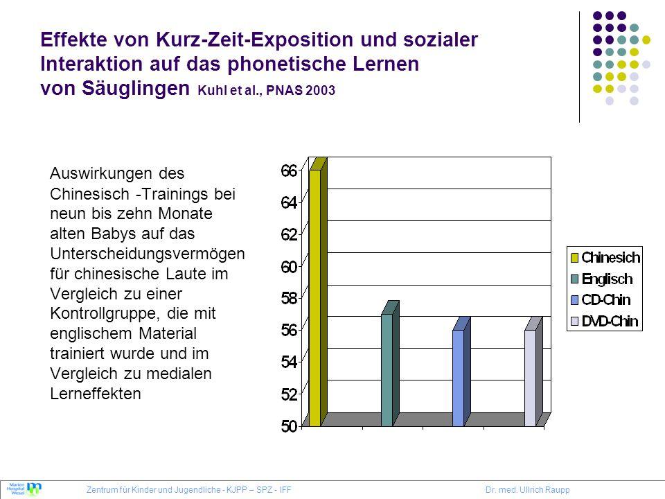 Effekte von Kurz-Zeit-Exposition und sozialer Interaktion auf das phonetische Lernen von Säuglingen Kuhl et al., PNAS 2003