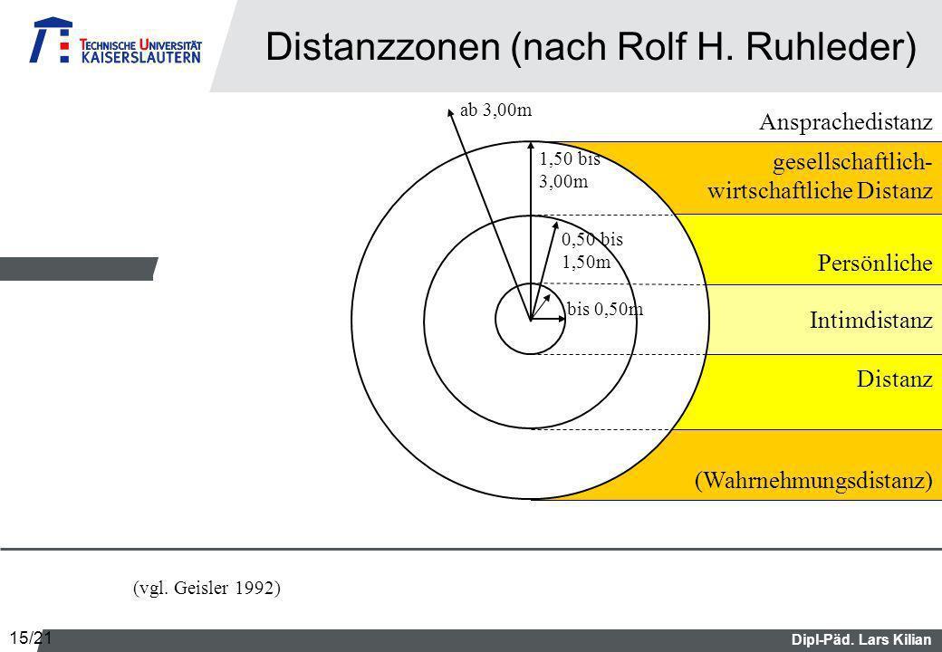 Distanzzonen (nach Rolf H. Ruhleder)