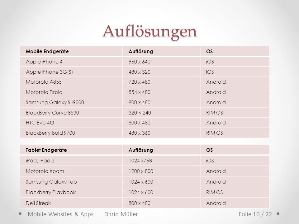 Auflösungen Mobile Websites & Apps Dario Müller Folie 10 / 22