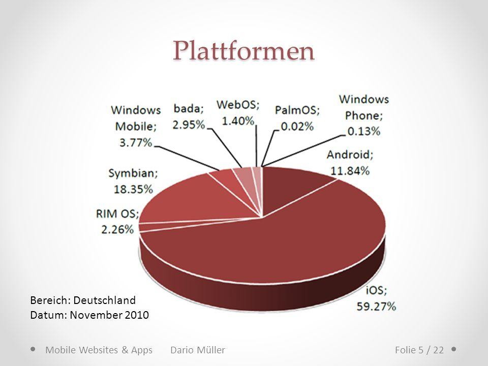 Plattformen Bereich: Deutschland Datum: November 2010