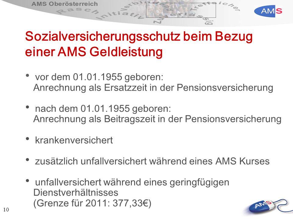 Sozialversicherungsschutz beim Bezug einer AMS Geldleistung