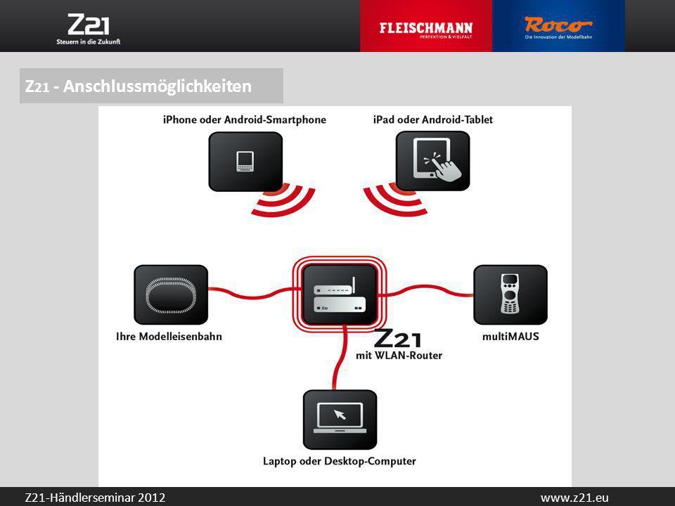 Z21 - Anschlussmöglichkeiten