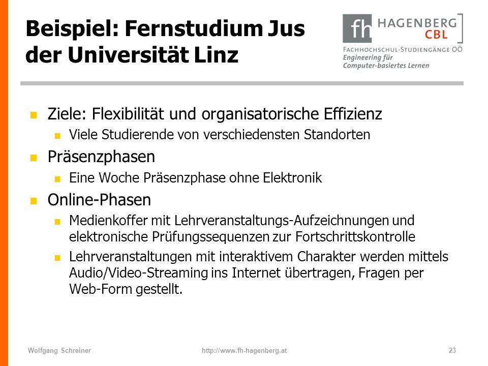 Beispiel: Fernstudium Jus der Universität Linz