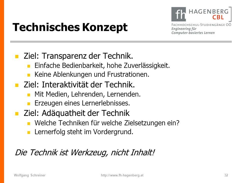 Technisches Konzept Ziel: Transparenz der Technik.