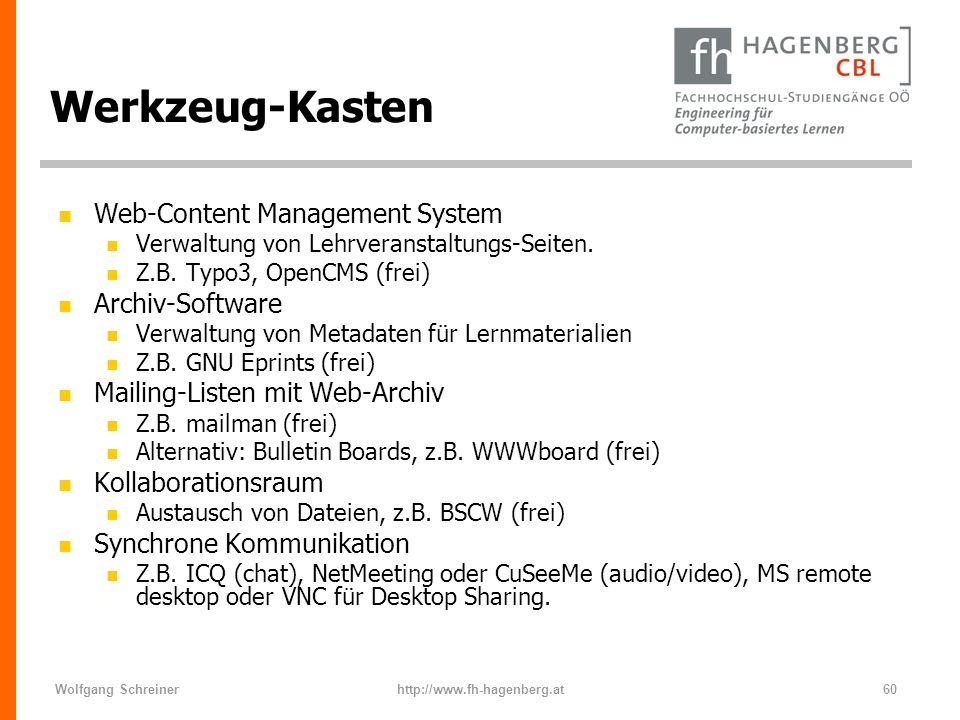 Werkzeug-Kasten Web-Content Management System Archiv-Software