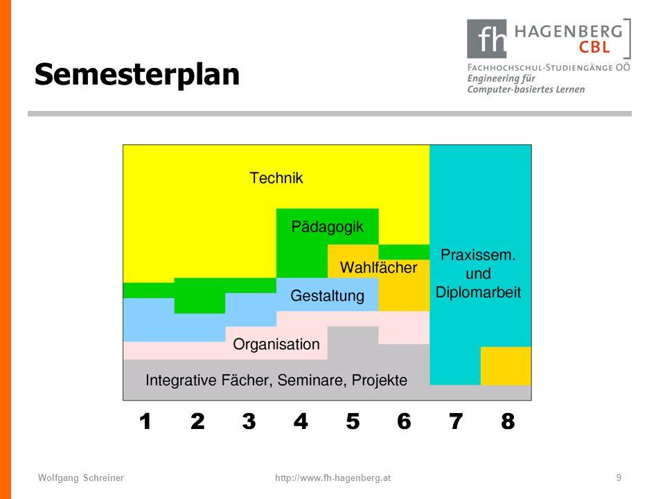 Semesterplan 1 2 3 4 5 6 7 8 Wolfgang Schreiner