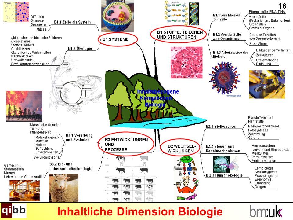 Inhaltliche Dimension Biologie