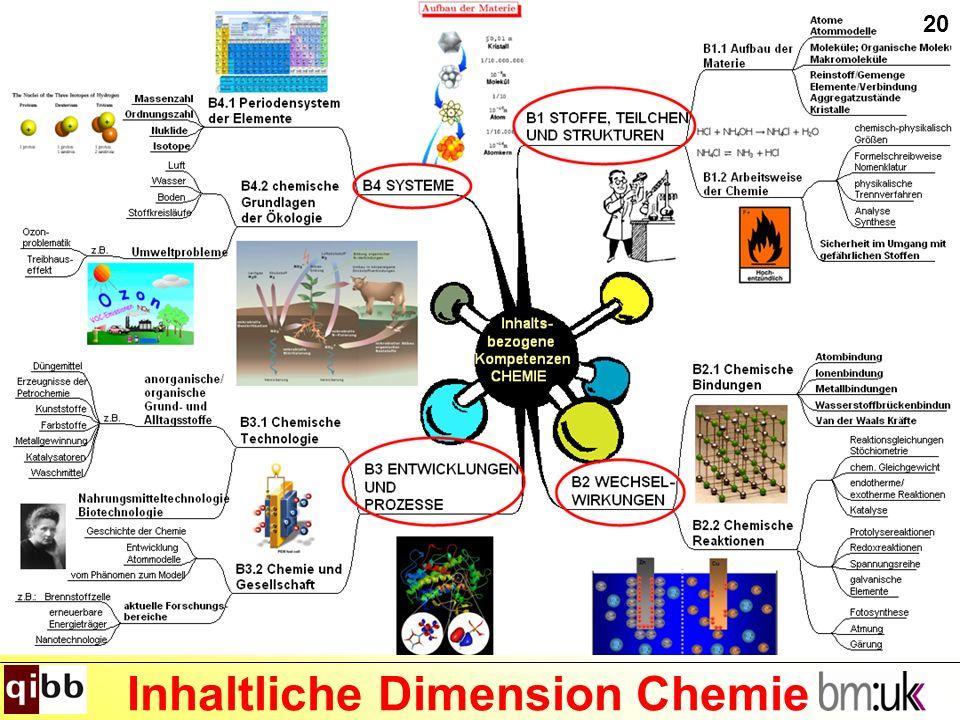 Inhaltliche Dimension Chemie