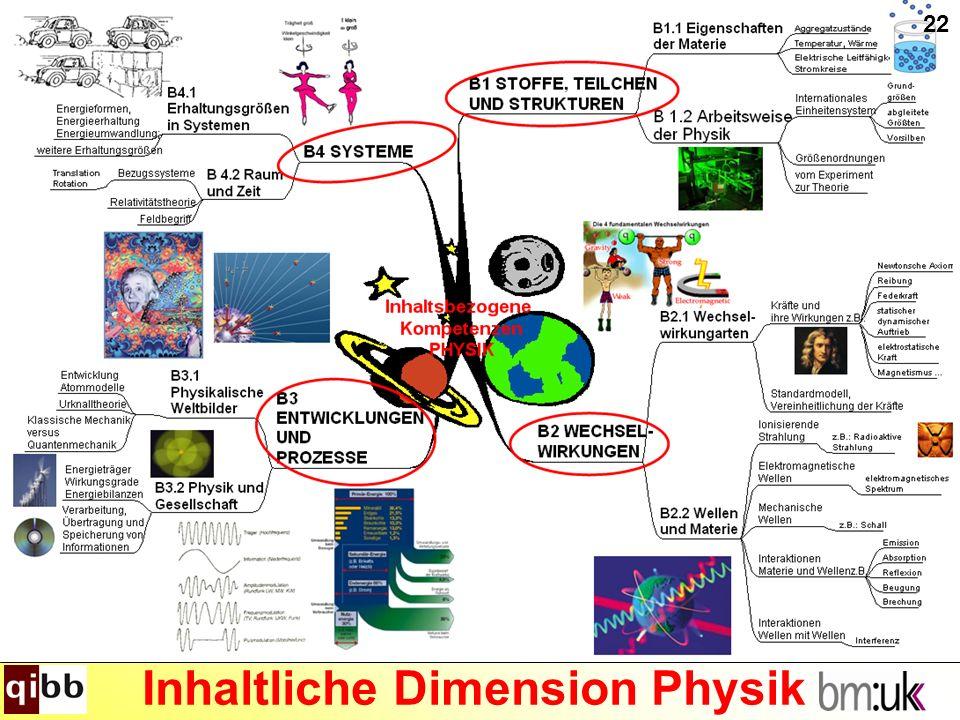 Inhaltliche Dimension Physik