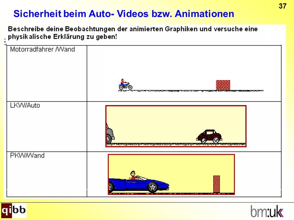 Sicherheit beim Auto- Videos bzw. Animationen