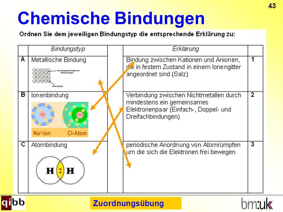 Chemische Bindungen Zuordnungsübung