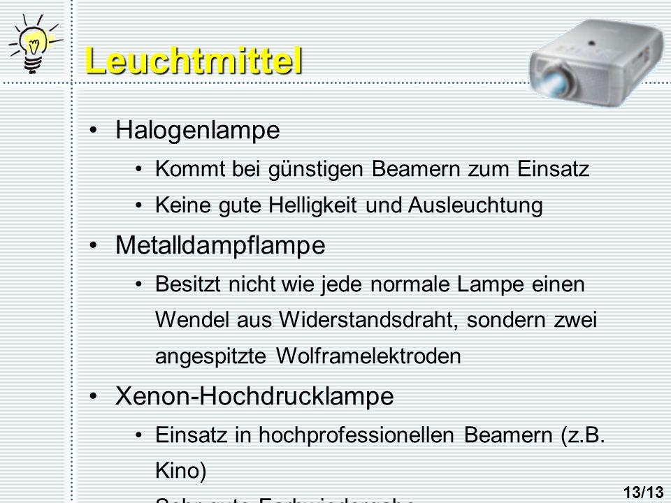 Leuchtmittel Halogenlampe Metalldampflampe Xenon-Hochdrucklampe