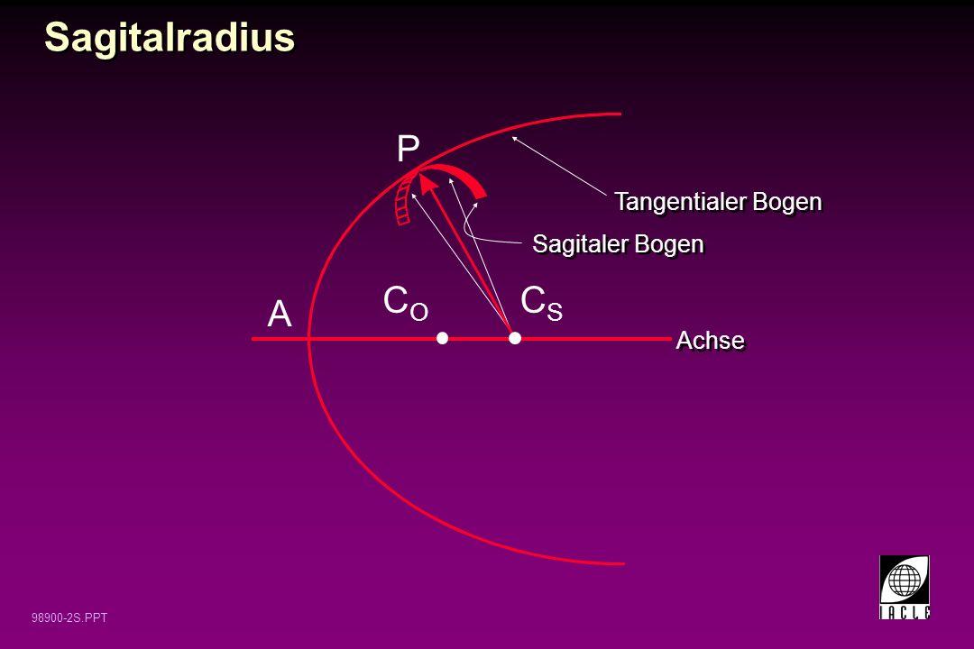 Sagitalradius P Tangentialer Bogen Sagitaler Bogen CO CS A Achse 12 12