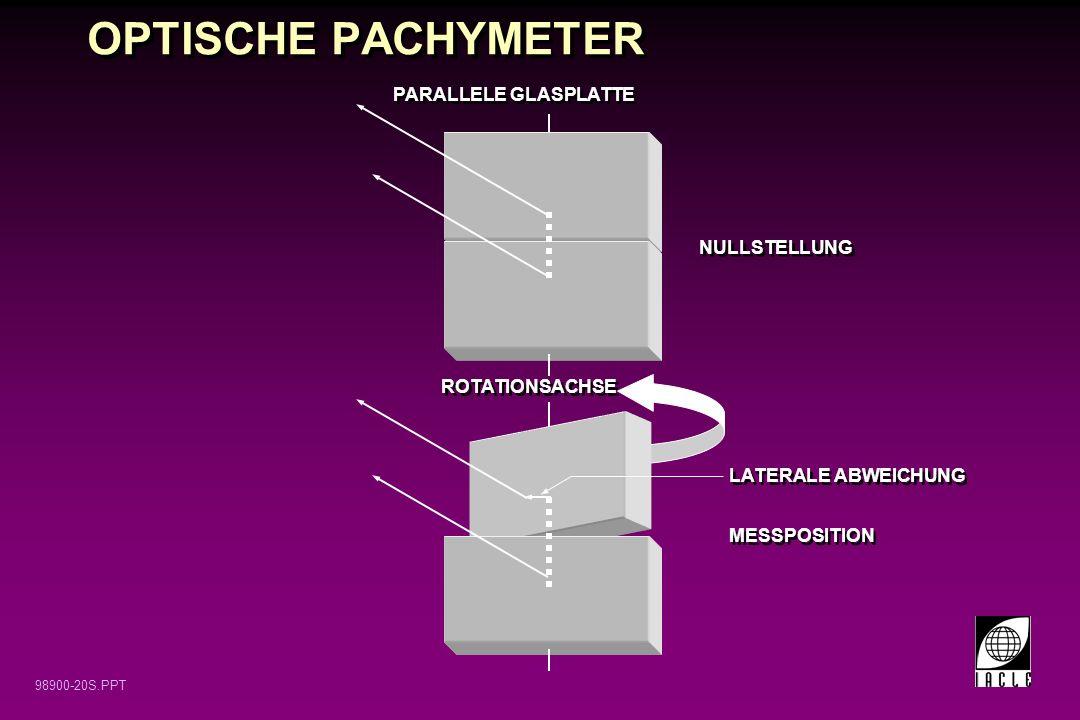 OPTISCHE PACHYMETER PARALLELE GLASPLATTE NULLSTELLUNG ROTATIONSACHSE