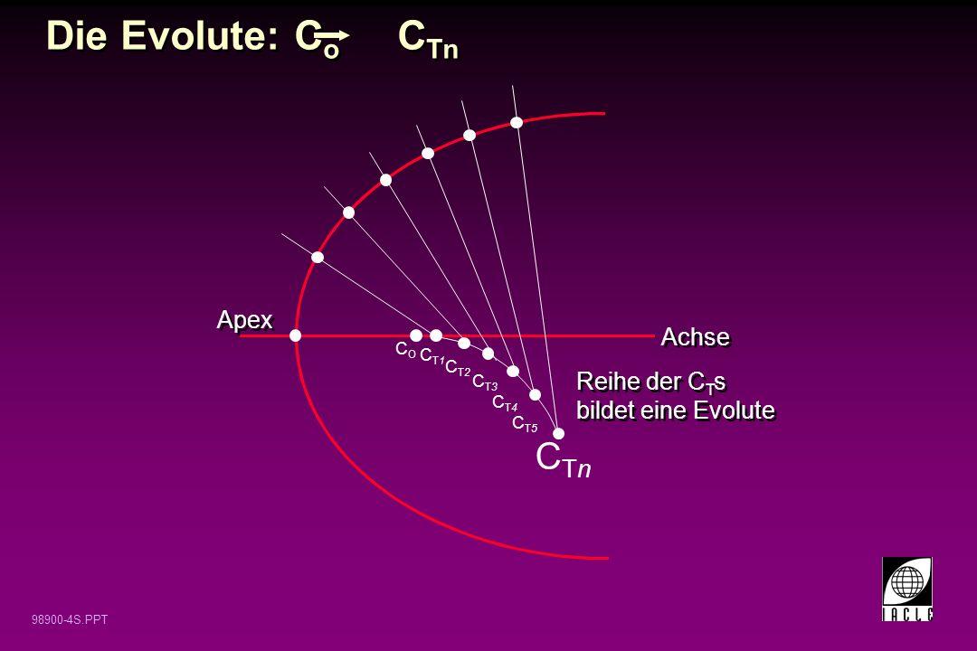 Die Evolute: Co CTn CTn Apex Achse Reihe der CTs bildet eine Evolute