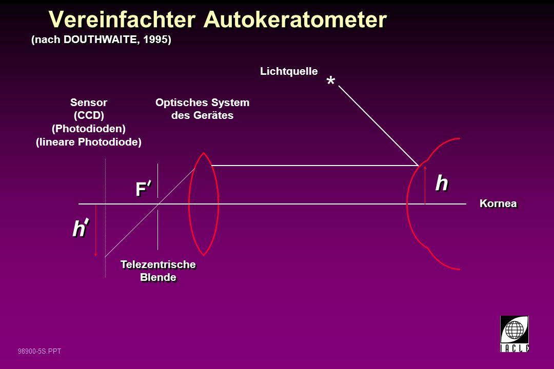 Vereinfachter Autokeratometer
