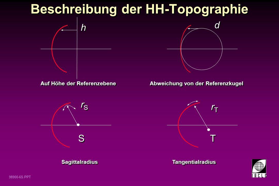 Beschreibung der HH-Topographie
