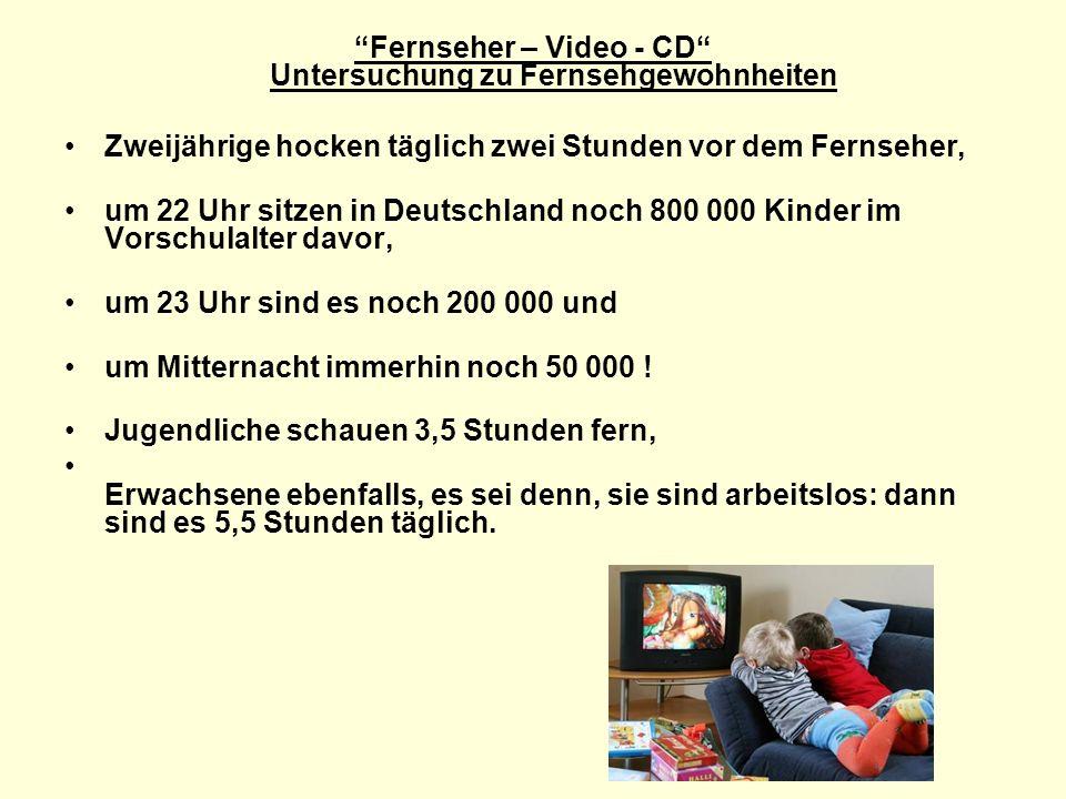 Fernseher – Video - CD Untersuchung zu Fernsehgewohnheiten