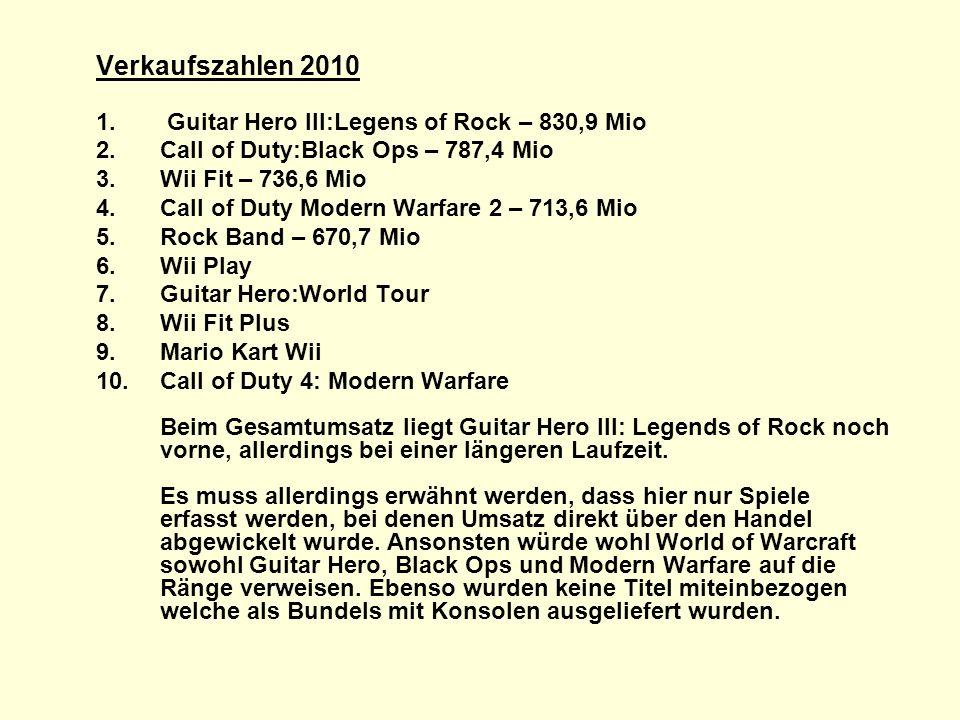 Verkaufszahlen 2010 Guitar Hero III:Legens of Rock – 830,9 Mio