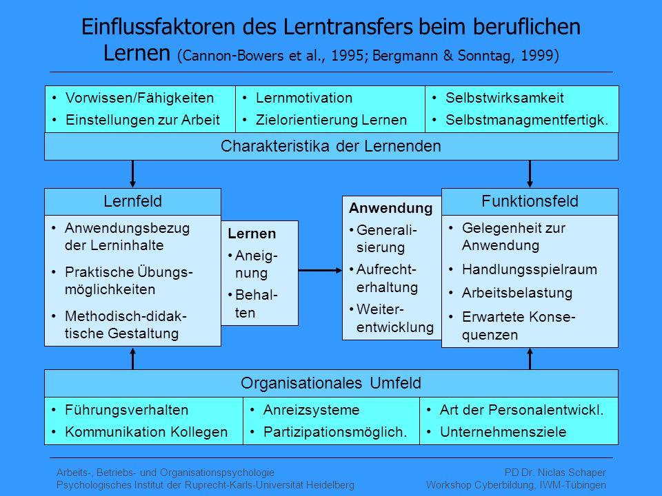 Einflussfaktoren des Lerntransfers beim beruflichen Lernen (Cannon-Bowers et al., 1995; Bergmann & Sonntag, 1999)