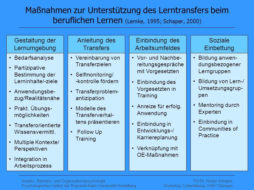 Maßnahmen zur Unterstützung des Lerntransfers beim beruflichen Lernen (Lemke, 1995; Schaper, 2000)