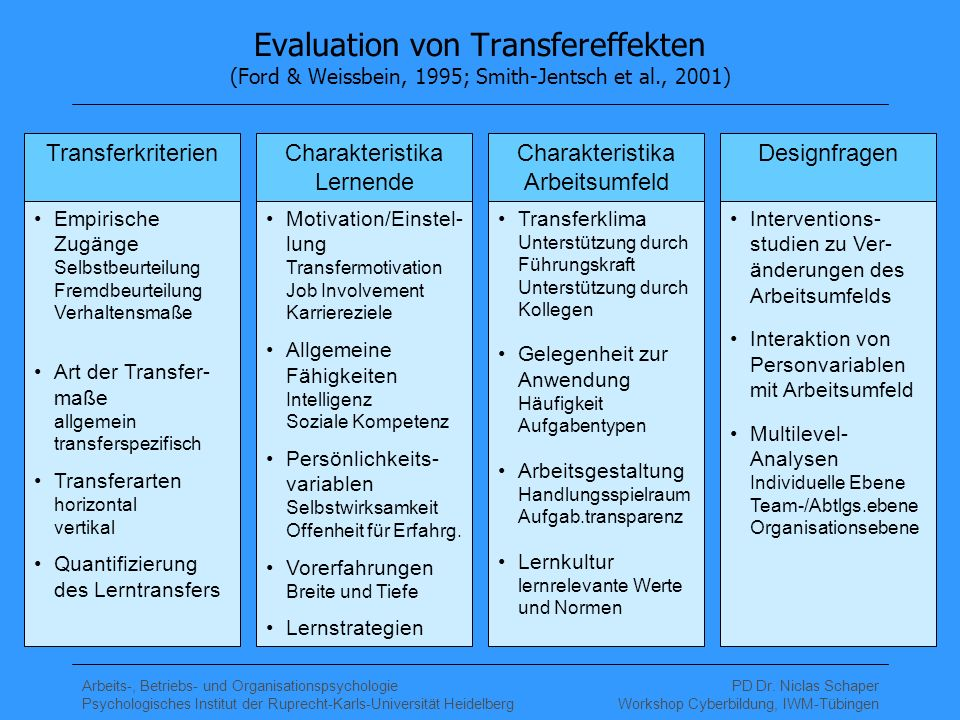 Evaluation von Transfereffekten (Ford & Weissbein, 1995; Smith-Jentsch et al., 2001)