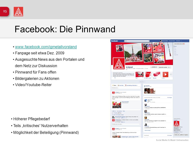 Facebook: Die Pinnwand
