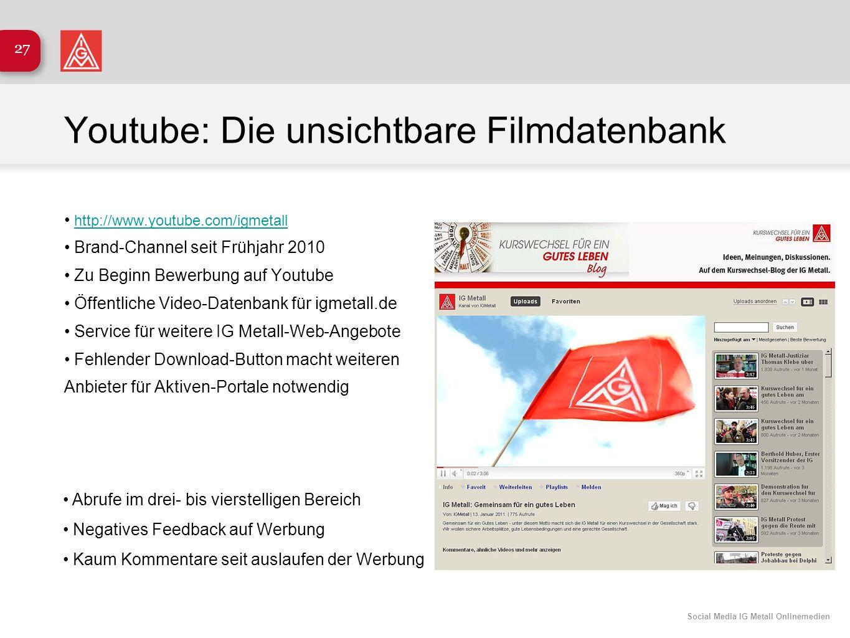 Youtube: Die unsichtbare Filmdatenbank