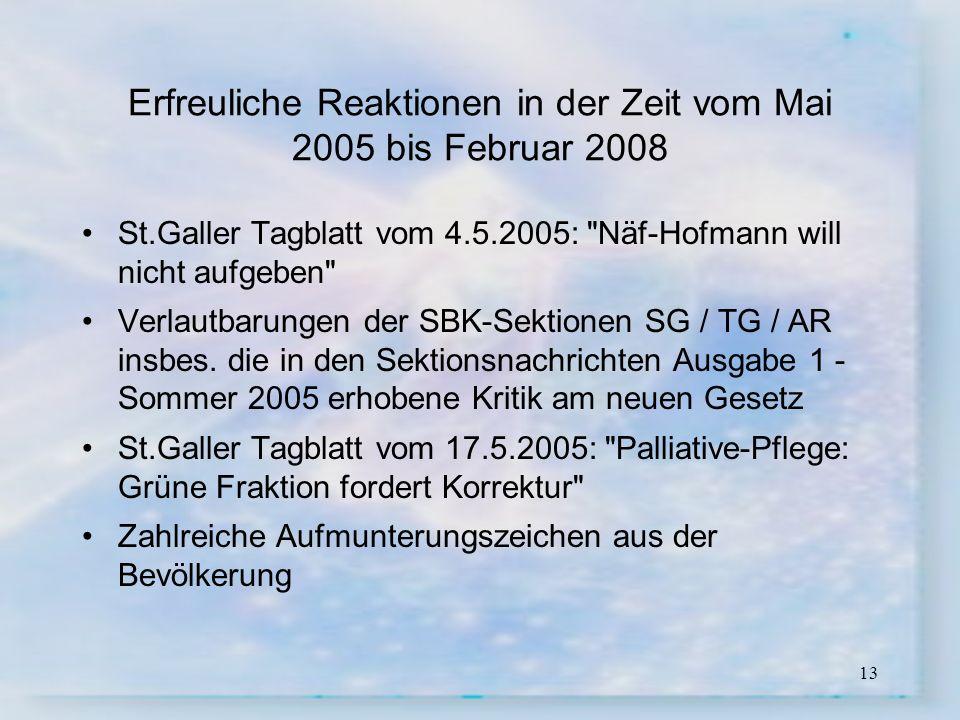 Erfreuliche Reaktionen in der Zeit vom Mai 2005 bis Februar 2008