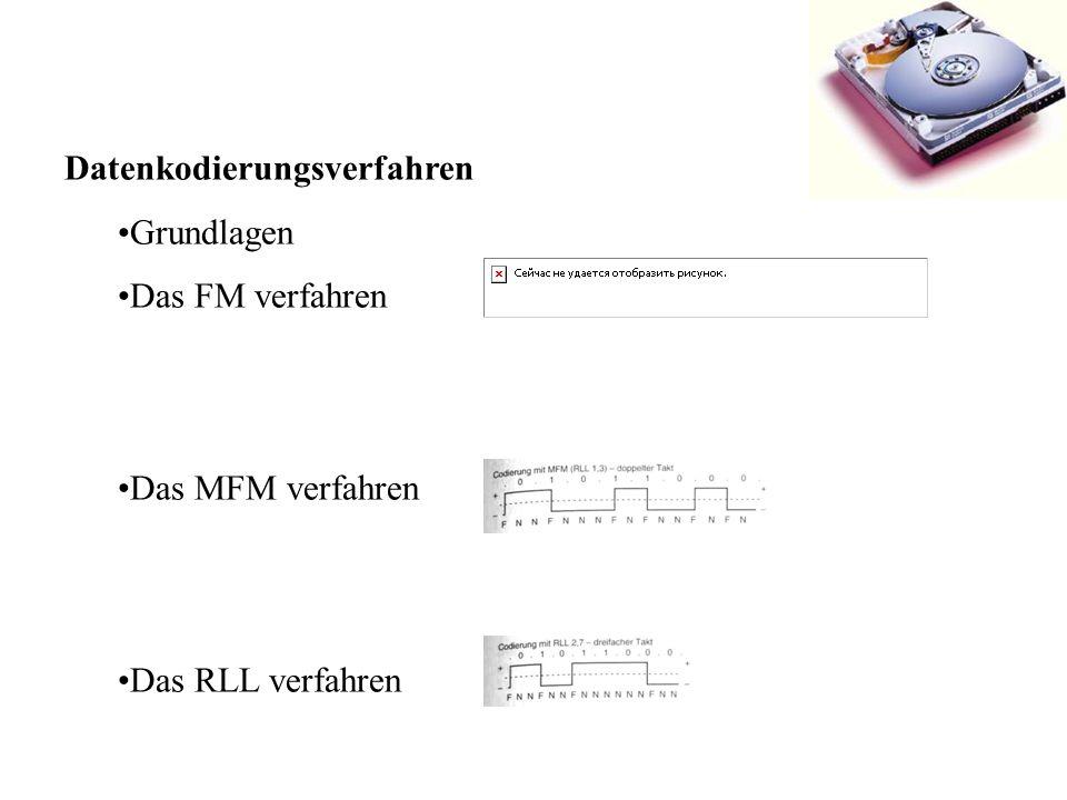 Datenkodierungsverfahren