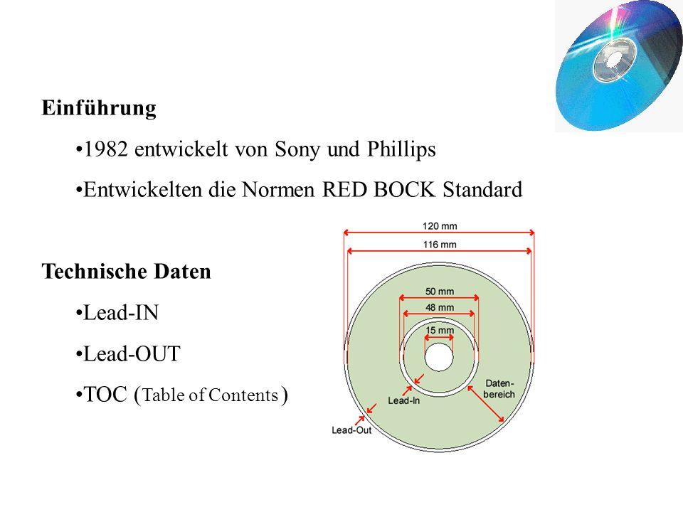 Einführung 1982 entwickelt von Sony und Phillips. Entwickelten die Normen RED BOCK Standard. Technische Daten.