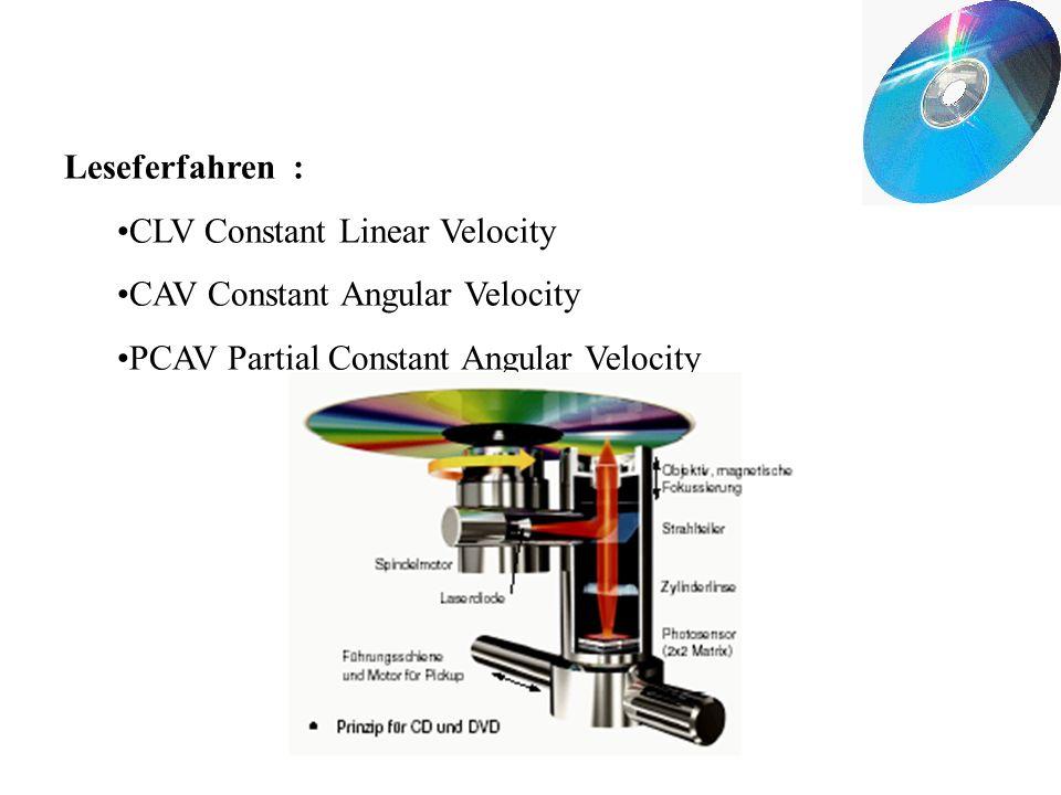 Leseferfahren : CLV Constant Linear Velocity. CAV Constant Angular Velocity.