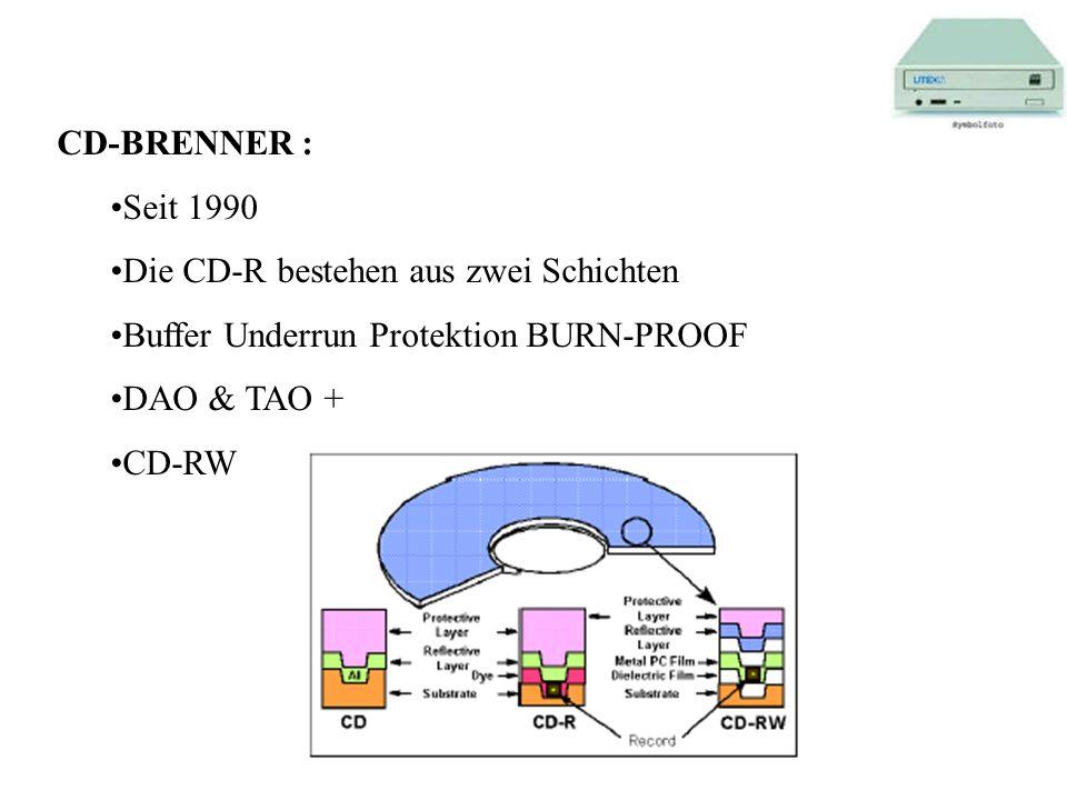CD-BRENNER : Seit 1990. Die CD-R bestehen aus zwei Schichten. Buffer Underrun Protektion BURN-PROOF.