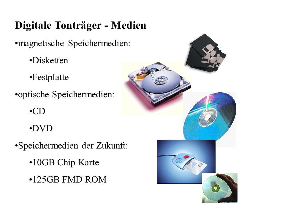 Digitale Tonträger - Medien