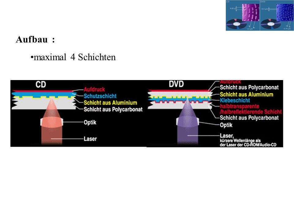 Aufbau : maximal 4 Schichten