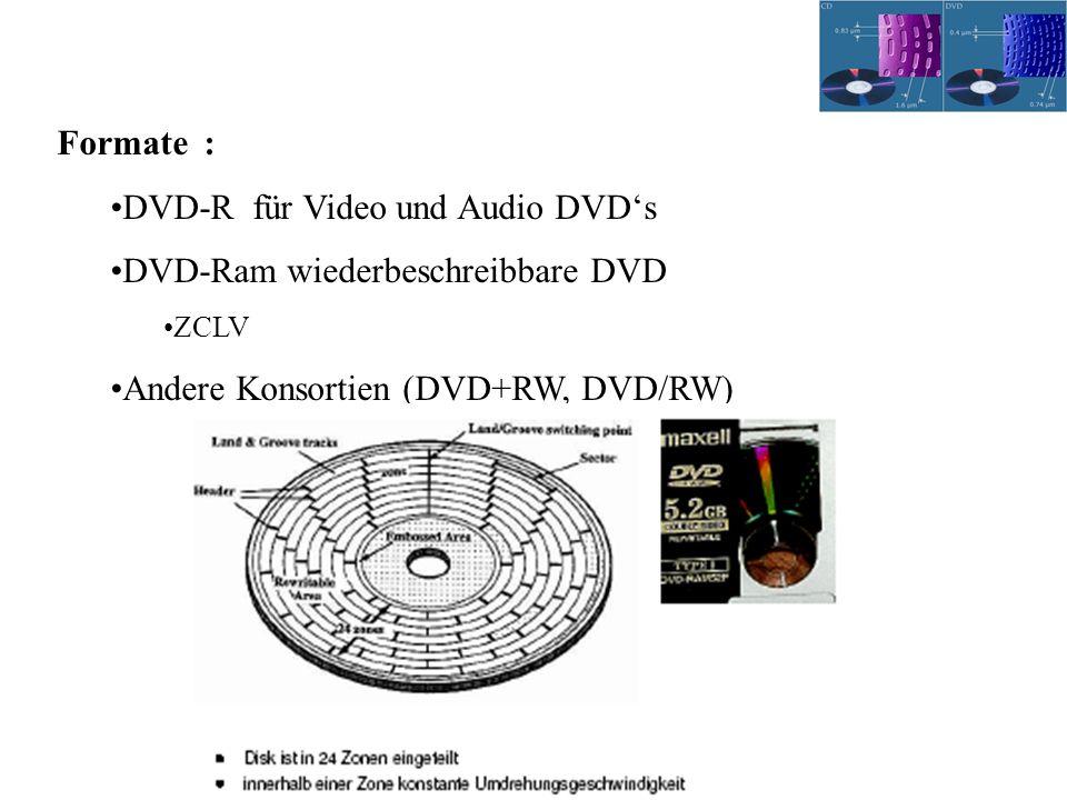 DVD-R für Video und Audio DVD's DVD-Ram wiederbeschreibbare DVD