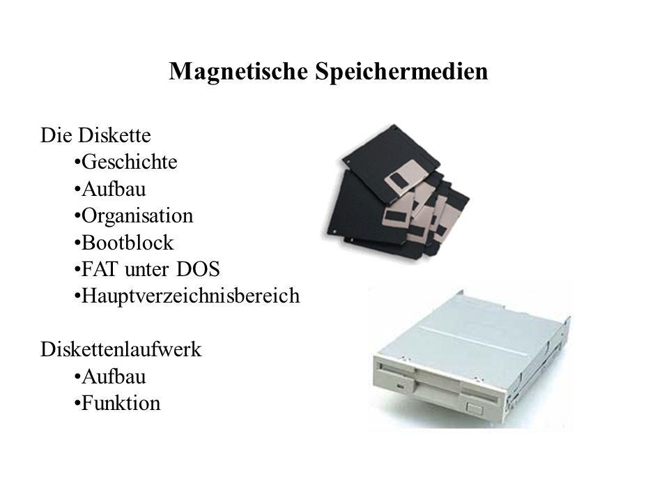 Magnetische Speichermedien